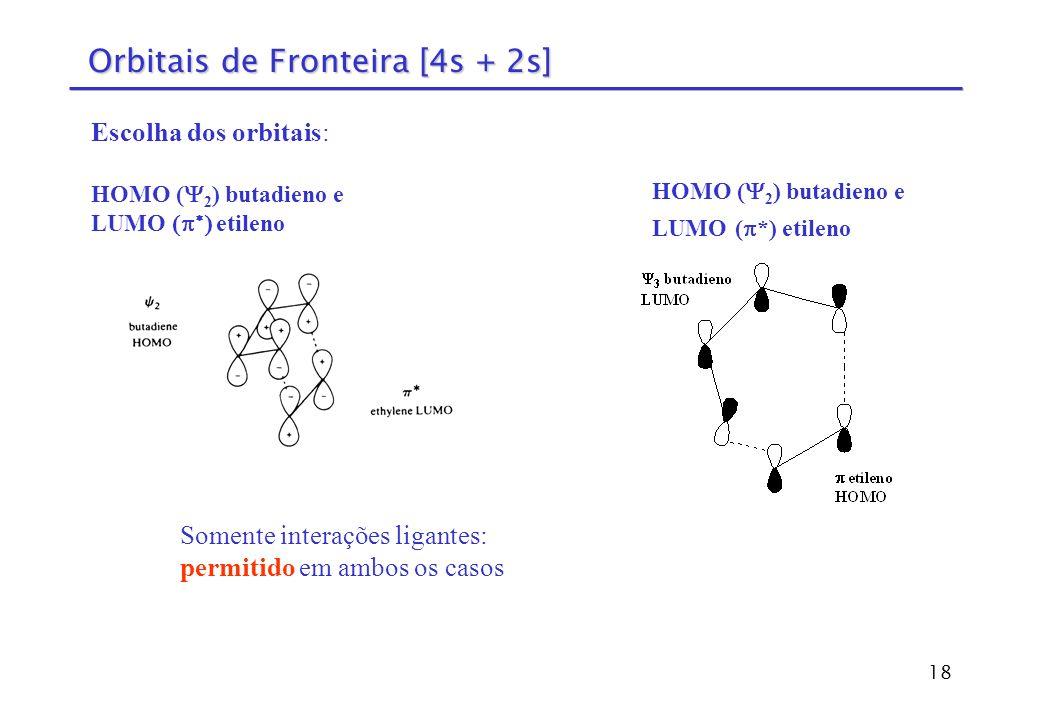 Orbitais de Fronteira [4s + 2s]